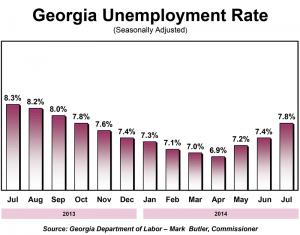 unemployment_graph_081414
