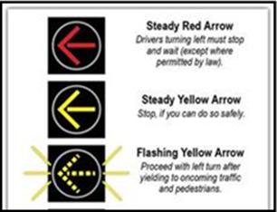 traffic_light_tips
