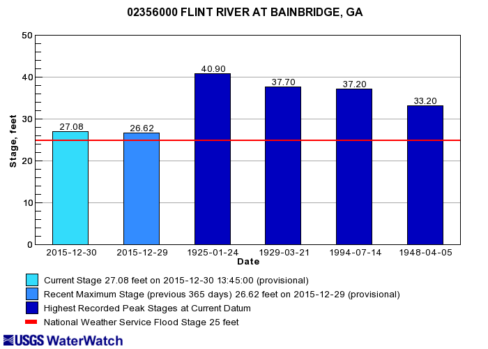 historic_flint_flooding