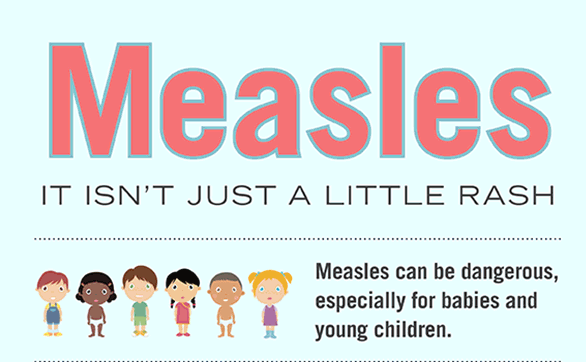 U.S. Measles Cases Hit Highest Mark in 25 Years